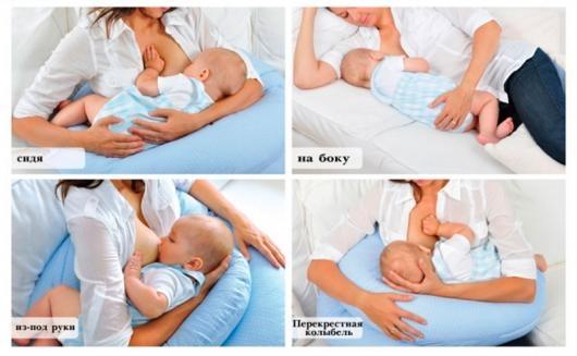 позы для кормления новорожденных